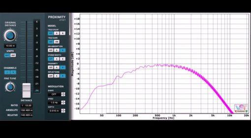 Tokyo Dawn Labs TDR VladG Proximity Plug-in FX VST AU Analyzer