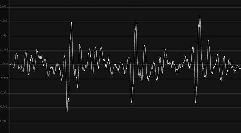 SB Audio AudioUtil App Android GUI Oszilloskop