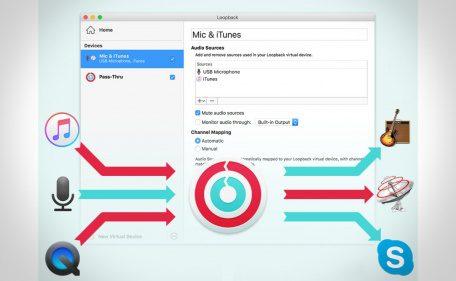 Loopback - virtuelles Strippenziehen zwischen Mac Programmen