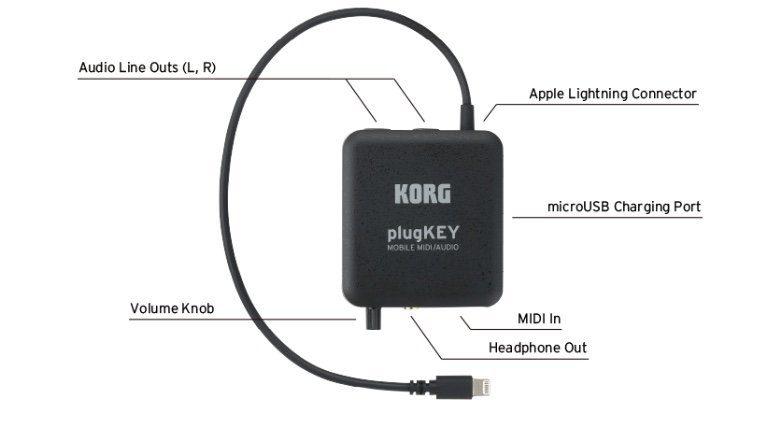 Korg PlugKey MIDI Audio Interface Front Funktionen