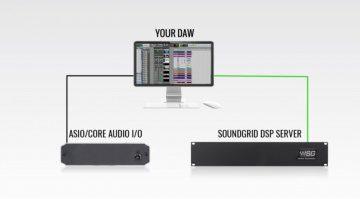 Waves SoundGrid Connect - ab jetzt im Sinne des Anwenders!