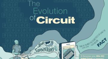 Novation Circuit bekommt zum Geburtstag etwas Neues! Was könnte das sein?