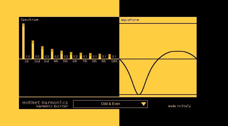 HoRNet Harmonics Plug-in Wave Shaper Exciter GUI