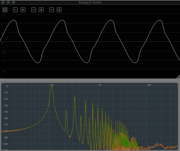 Cytomic The Scream Tubescreamer Plug-in Vergleich 1