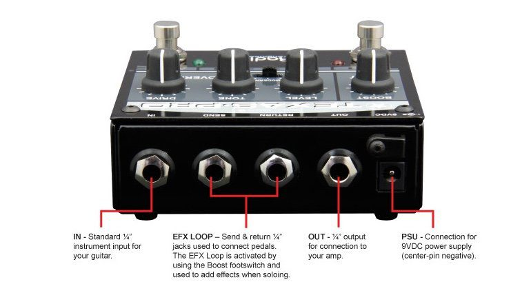 Radial Engineering Texas Pro Pedal Back