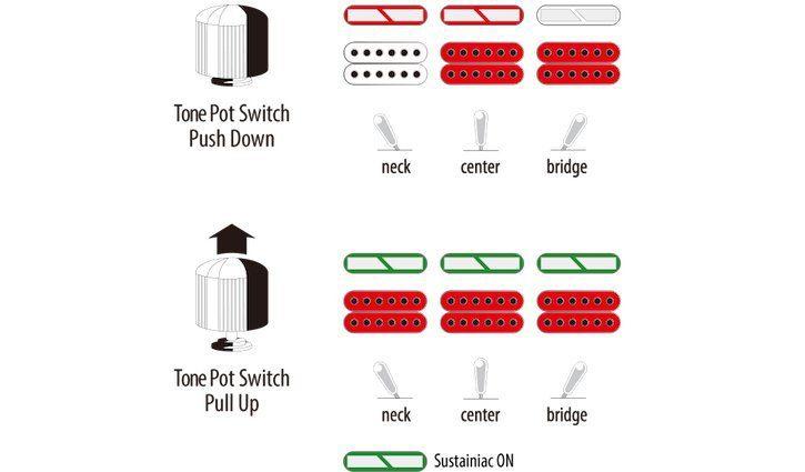 Wire Diagramm