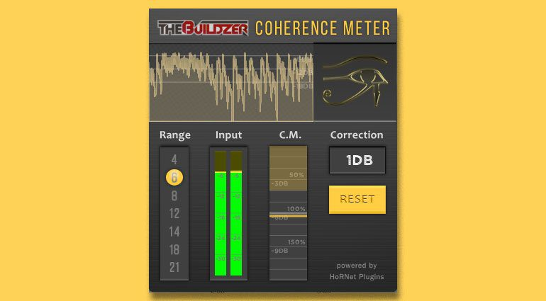 HoRNet Coherence Meter