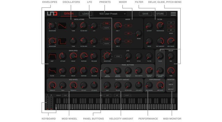 IK Multimedia UNO Synth Editor