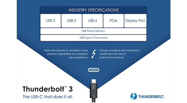 Intel gibt Thunderbolt-Protokoll frei