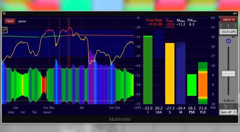Klangfreund Multimeter - hier wird nicht nur Dynamik und Lautheit analysiert