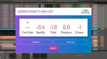 MeterPlugs Loudness Penalty zeigt die rote Karte für alle Dynamik-Muffel