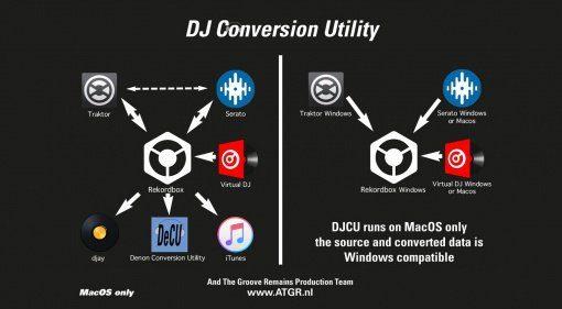 DJCU 3.5: Es wird immer bunter auf der Konvertierungs-Map