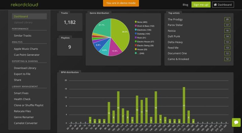 Rekordcloud Dashboard Ansicht