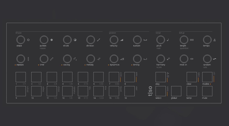 Torso Electronics T-1 Layout