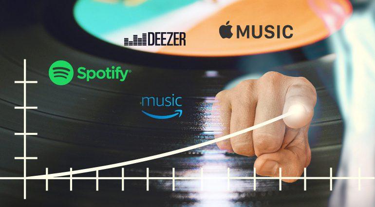 RIAA Streaming Vinyl Statistik 2019/2020