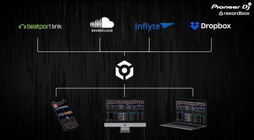 Pioneer DJ rekordbox 6.0 setzt auf Cloud-Synchronisierung