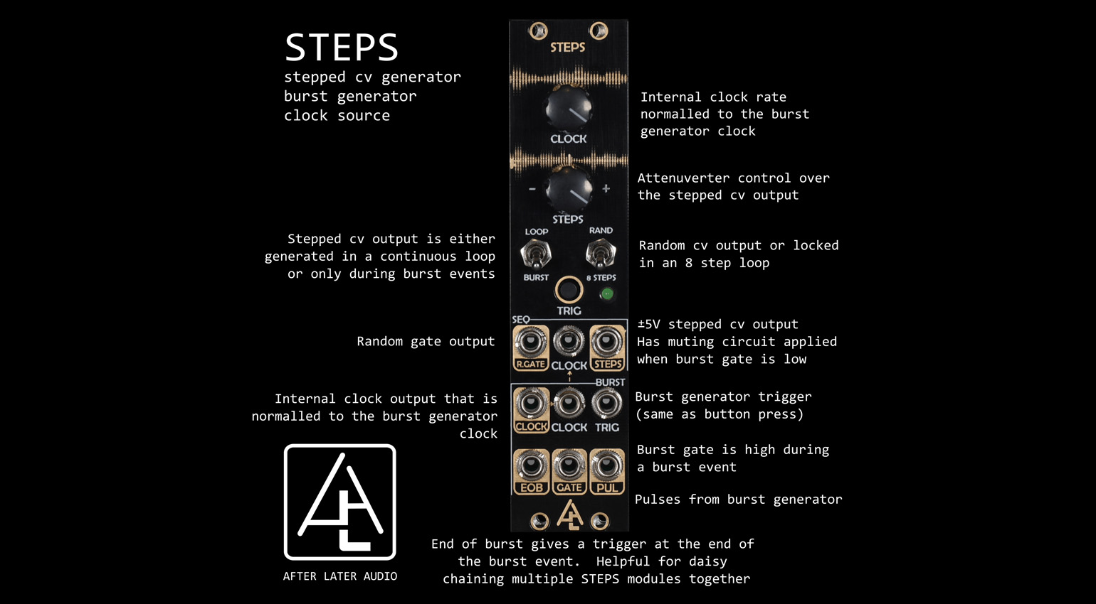 After Later Audio STEPS
