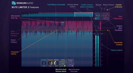 Signum Audio veröffentlicht BUTE Limiter 2