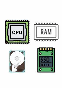 CPU, RAM, Festplatte & SSD