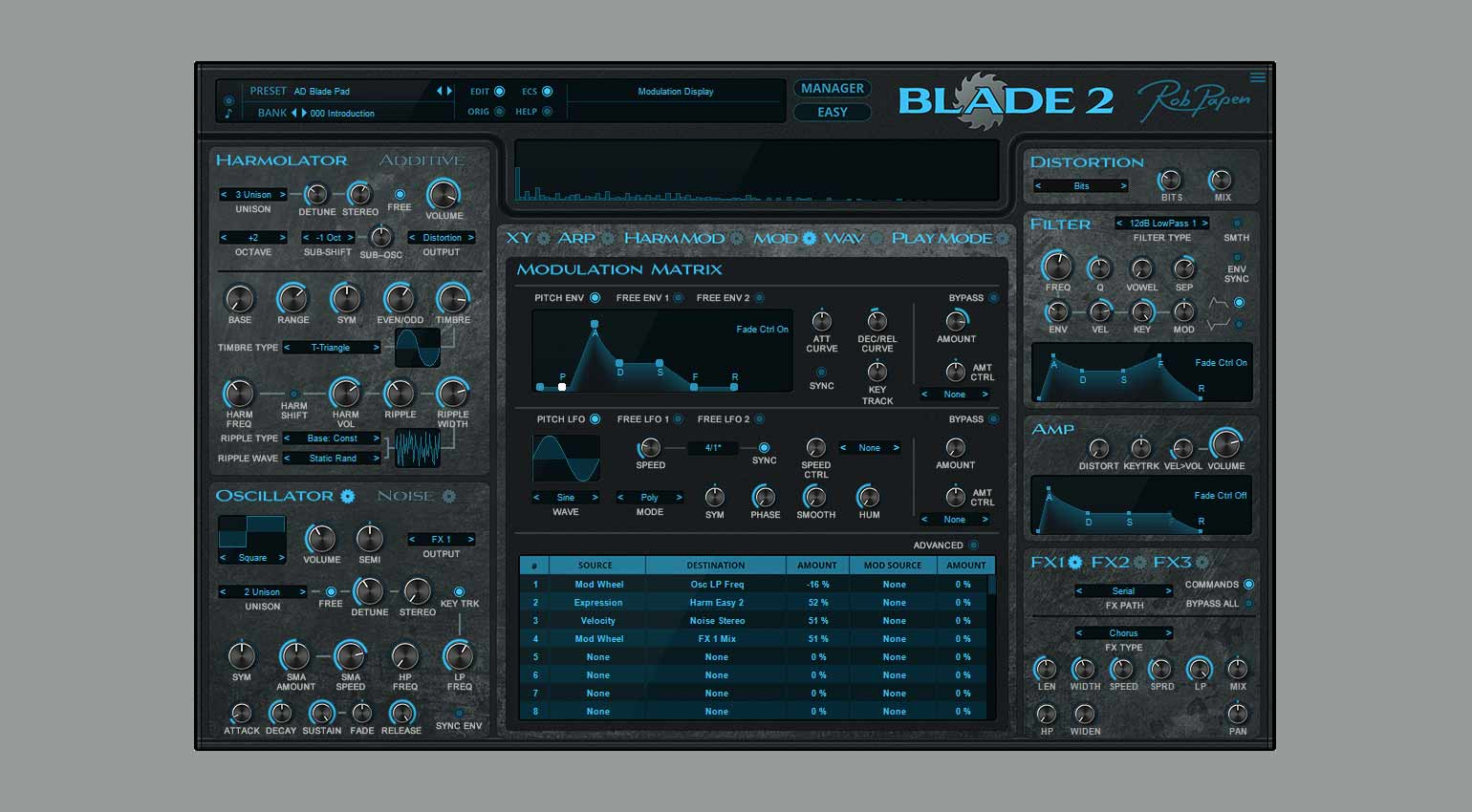 Rob Papen Blade 2 Modulations-Sektion