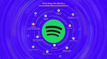 Neues Spotify Tool pusht eure Songs nach vorne - natürlich nicht ohne Einbußen!