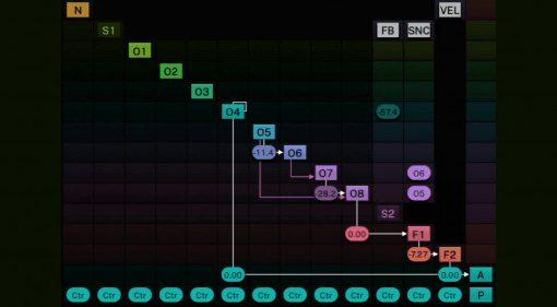 Tracktion F'em FM-Synth