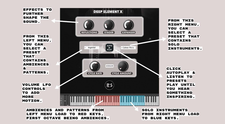 Rast Sound Deep Element X